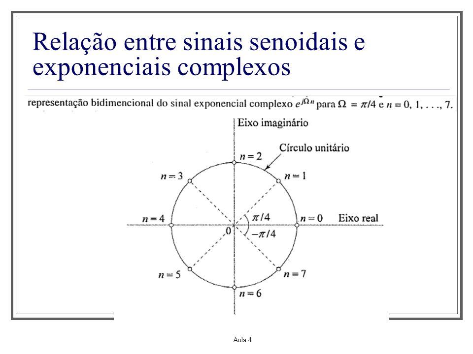 Aula 4 Relação entre sinais senoidais e exponenciais complexos