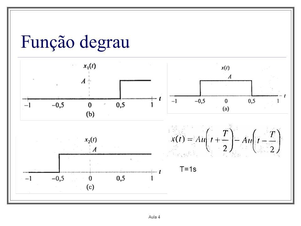 Aula 4 Função degrau T=1s