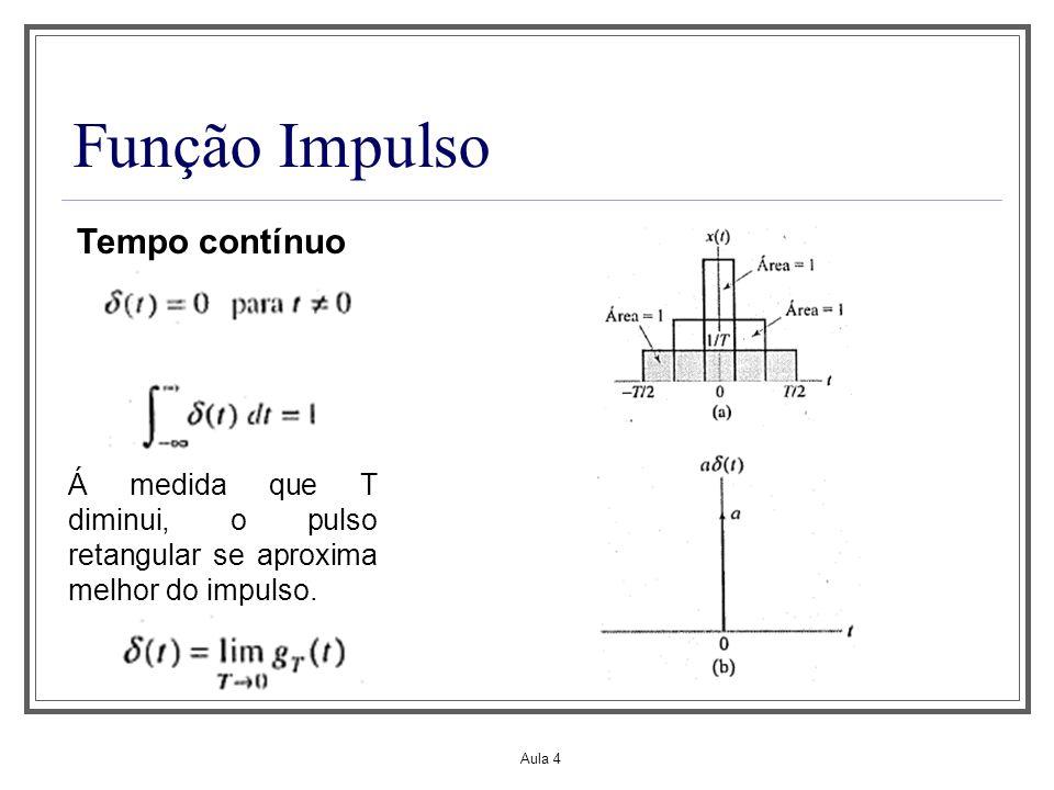 Aula 4 Função Impulso Tempo contínuo Á medida que T diminui, o pulso retangular se aproxima melhor do impulso.