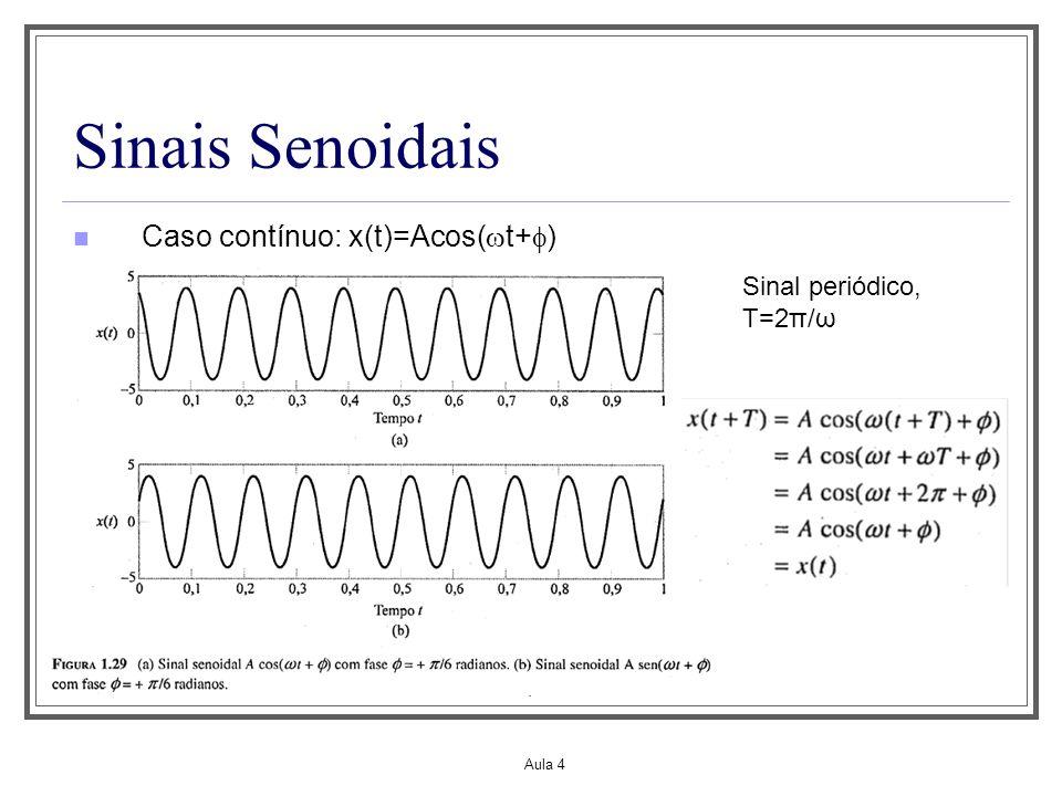 Aula 4 Sinais Senoidais Caso contínuo: x(t)=Acos( t+ ) Sinal periódico, T=2π/ω