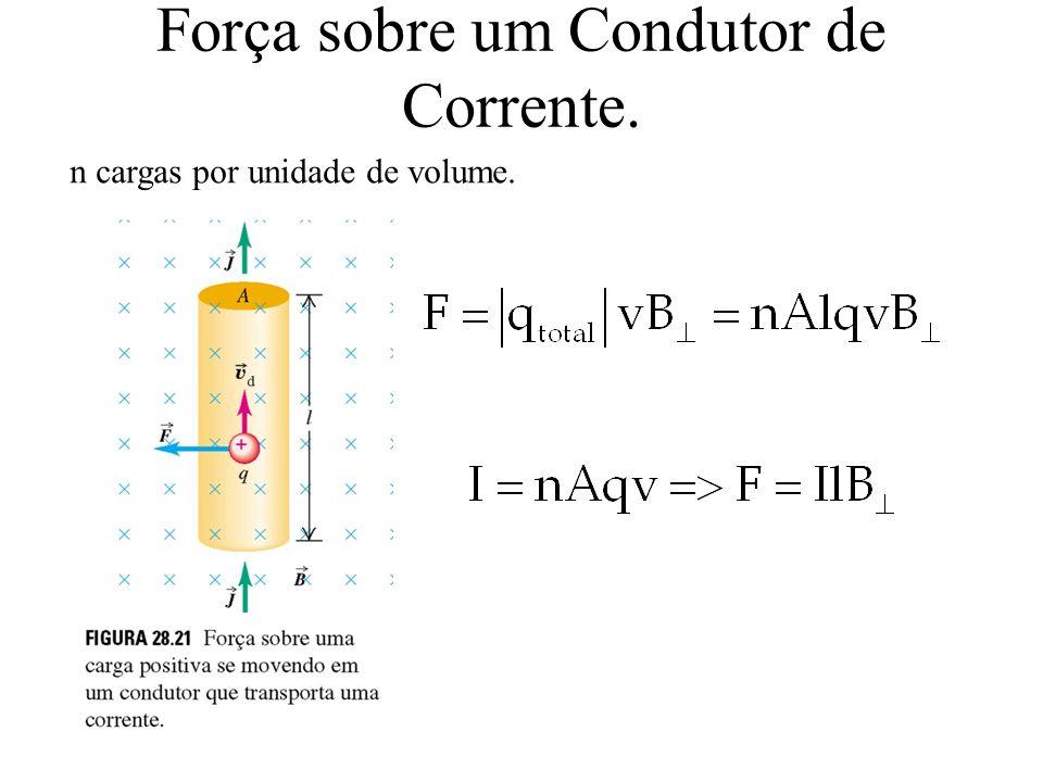 Força sobre um Condutor de Corrente. n cargas por unidade de volume.