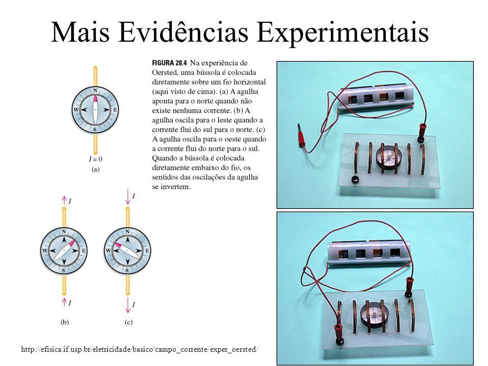 Mais Evidências Experimentais http://efisica.if.usp.br/eletricidade/basico/campo_corrente/exper_oersted/
