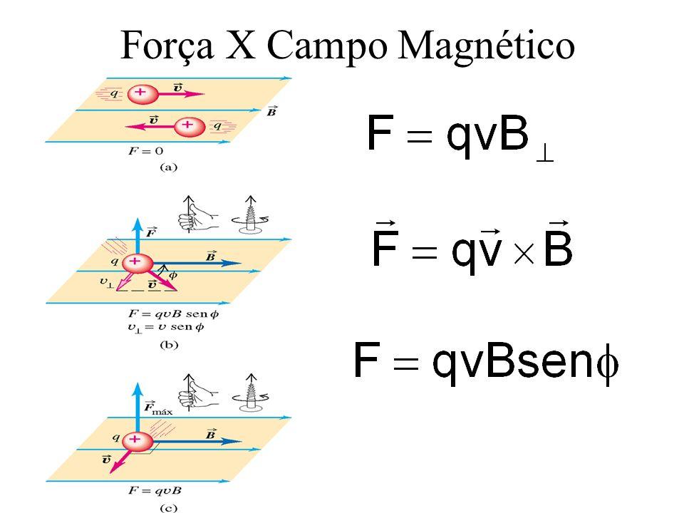 Força X Campo Magnético