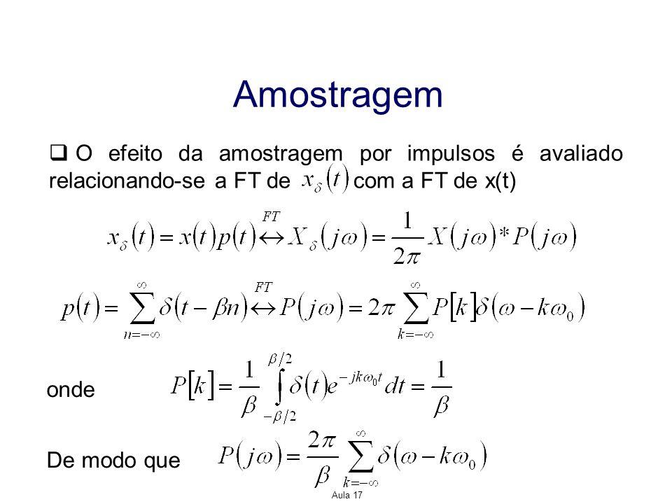Aula 17 Amostragem O efeito da amostragem por impulsos é avaliado relacionando-se a FT de com a FT de x(t) onde De modo que