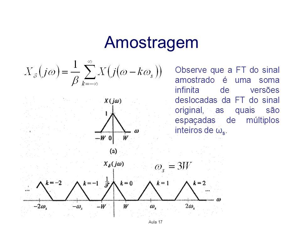 Aula 17 Amostragem Observe que a FT do sinal amostrado é uma soma infinita de versões deslocadas da FT do sinal original, as quais são espaçadas de mú