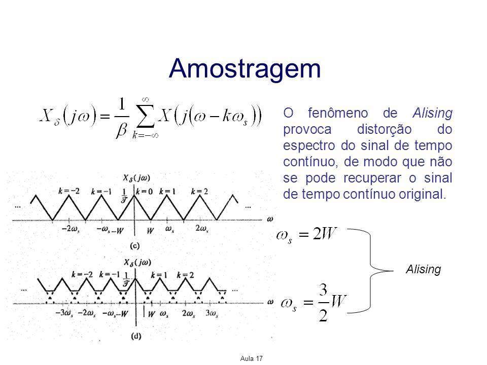 Aula 17 Amostragem O fenômeno de Alising provoca distorção do espectro do sinal de tempo contínuo, de modo que não se pode recuperar o sinal de tempo