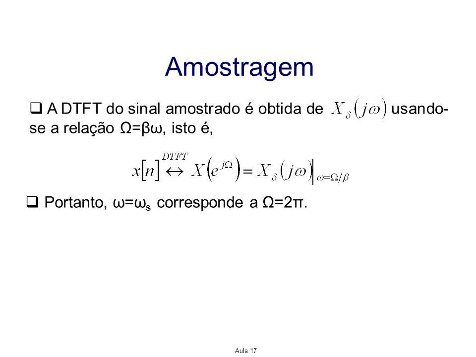 Aula 17 Amostragem A DTFT do sinal amostrado é obtida de usando- se a relação Ω=βω, isto é, Portanto, ω=ω s corresponde a Ω=2π.