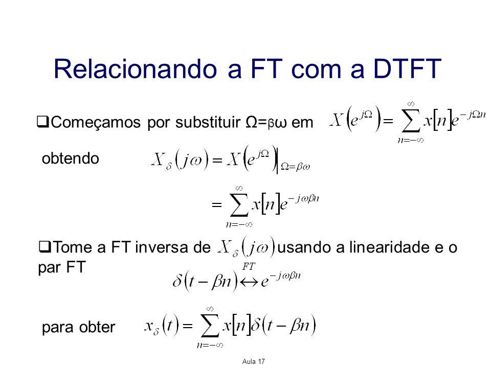 Aula 17 Relacionando a FT com a DTFT Começamos por substituir Ω= β ω em obtendo Tome a FT inversa de usando a linearidade e o par FT para obter