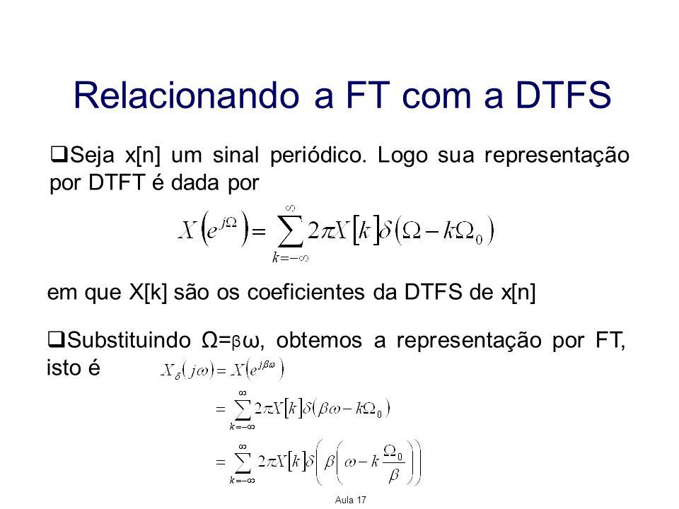 Aula 17 Relacionando a FT com a DTFS Seja x[n] um sinal periódico. Logo sua representação por DTFT é dada por em que X[k] são os coeficientes da DTFS