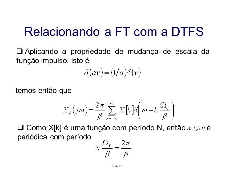 Aula 17 Relacionando a FT com a DTFS Aplicando a propriedade de mudança de escala da função impulso, isto é temos então que Como X[k] é uma função com