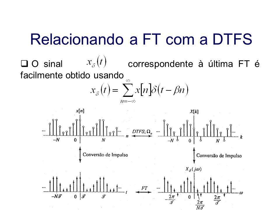 Aula 17 Relacionando a FT com a DTFS O sinal correspondente à última FT é facilmente obtido usando