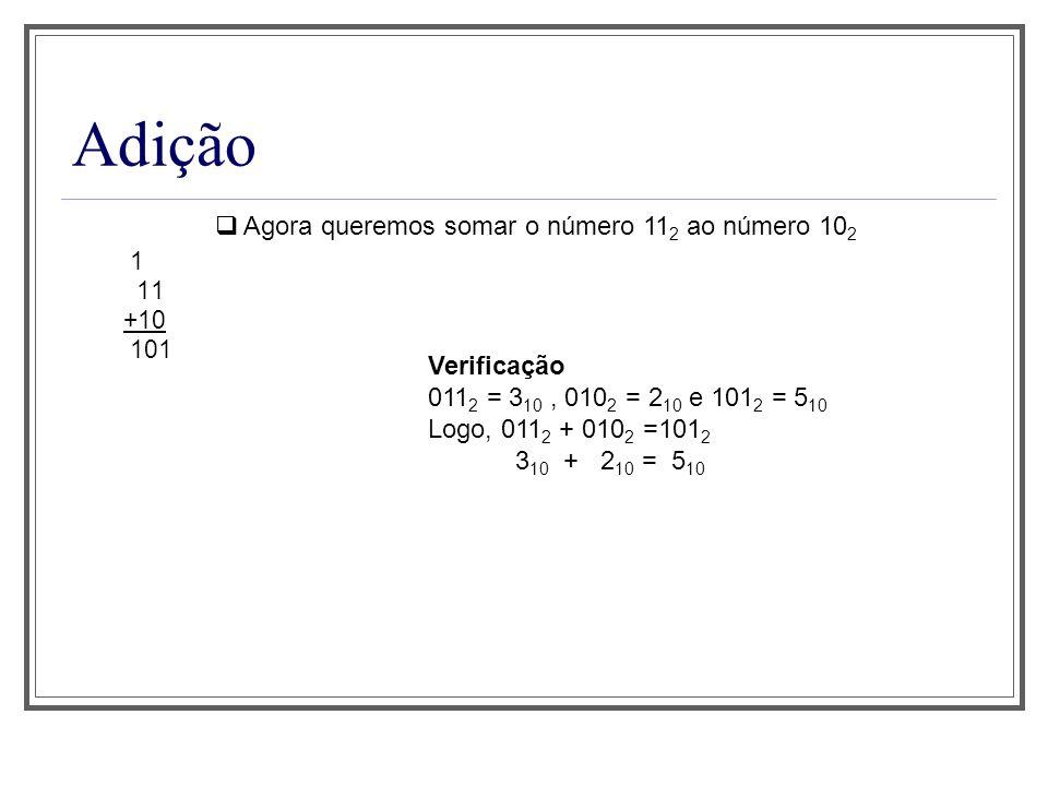 Adição 1 11 +10 101 Agora queremos somar o número 11 2 ao número 10 2 Verificação 011 2 = 3 10, 010 2 = 2 10 e 101 2 = 5 10 Logo, 011 2 + 010 2 =101 2 3 10 + 2 10 = 5 10