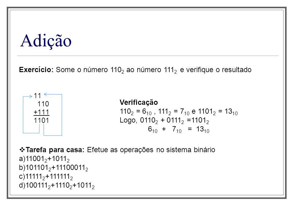 Adição 11 110 +111 1101 Exercício: Some o número 110 2 ao número 111 2 e verifique o resultado Verificação 110 2 = 6 10, 111 2 = 7 10 e 1101 2 = 13 10 Logo, 0110 2 + 0111 2 =1101 2 6 10 + 7 10 = 13 10 Tarefa para casa: Efetue as operações no sistema binário a)11001 2 +1011 2 b)101101 2 +11100011 2 c)11111 2 +111111 2 d)100111 2 +1110 2 +1011 2