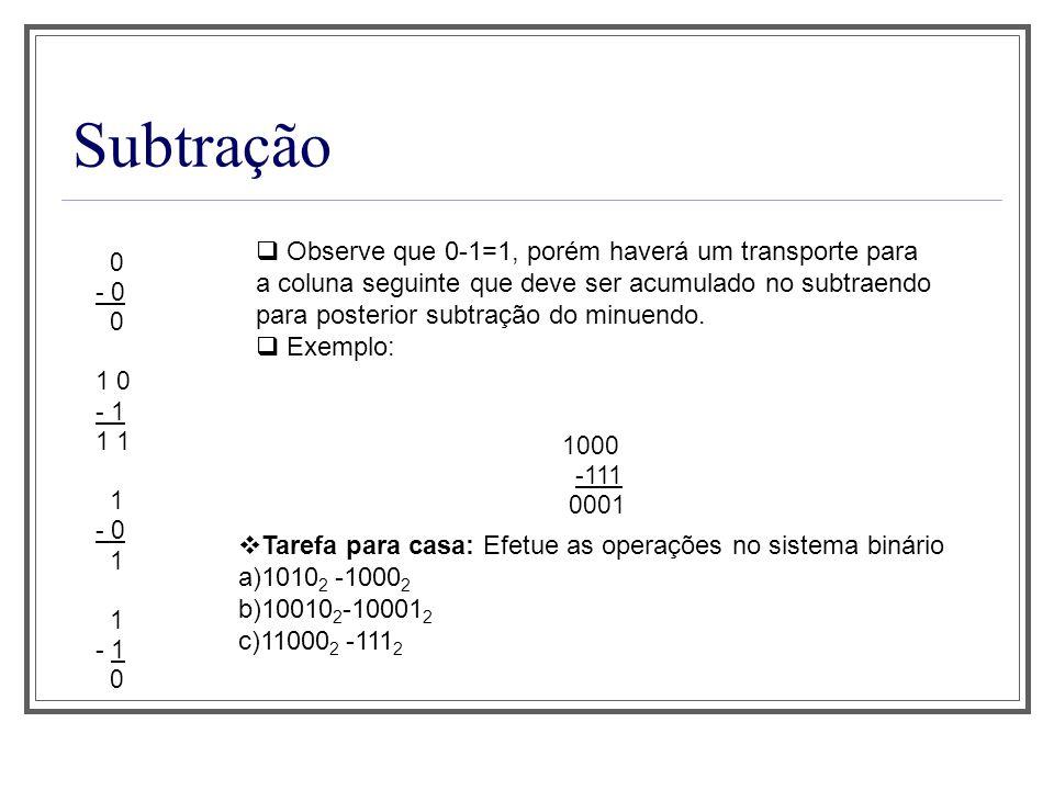 Multiplicação 0 x0 0 0 x1 0 1 x0 0 1 x1 1 Exemplo: 11010 x 10 00000 11010+ 110100 Tarefa para casa: Efetue as operações no sistema binário a)1100 2 x 011 2 b)1101 2 x101 2 c)100101 2 x1001 2
