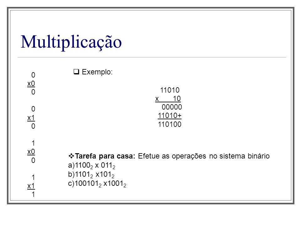 Notação dos Números Binários Positivos e Negativos Uma forma de representar o sinal de um número binário é acrescentando um bit de sinal à esquerda do número (o bit mais significativo) O bit de sinal é zero quando o número é positivo e um quando o número é negativo Esta notação é denominada sinal-módulo Exemplo: Represente os números +35 10 e -73 10 em binário, utilizando a notação sinal-módulo 35 10 =100011 2 +100011 2 =0100011 2 73 10 =1001001 2 - 1001001 2 =11001001 2