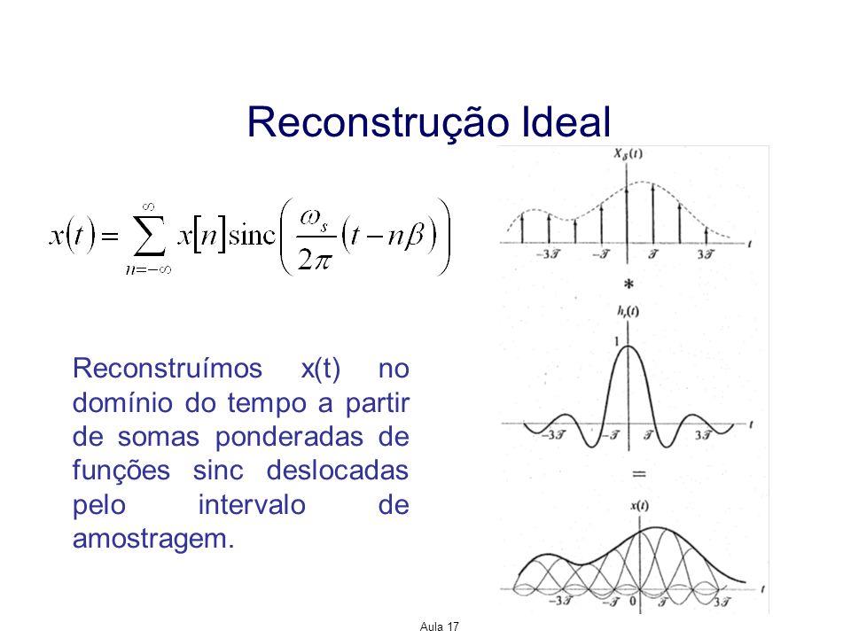Aula 17 Reconstrução Ideal Reconstruímos x(t) no domínio do tempo a partir de somas ponderadas de funções sinc deslocadas pelo intervalo de amostragem