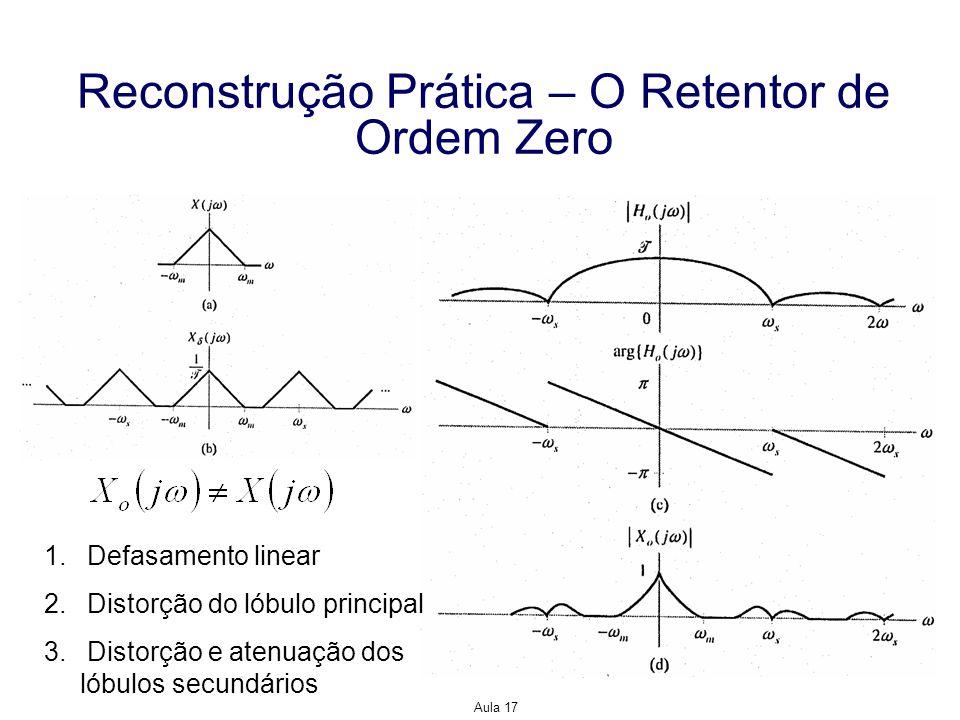 Aula 17 Reconstrução Prática – O Retentor de Ordem Zero 1. Defasamento linear 2. Distorção do lóbulo principal 3. Distorção e atenuação dos lóbulos se