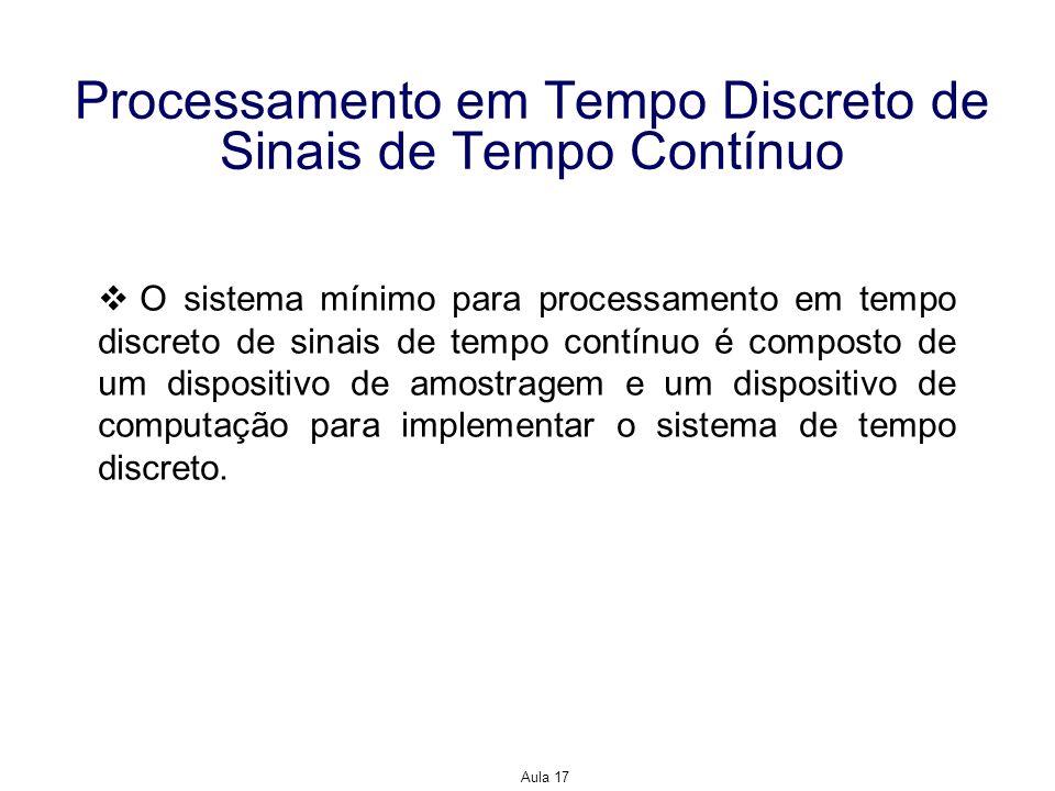 Aula 17 Processamento em Tempo Discreto de Sinais de Tempo Contínuo O sistema mínimo para processamento em tempo discreto de sinais de tempo contínuo