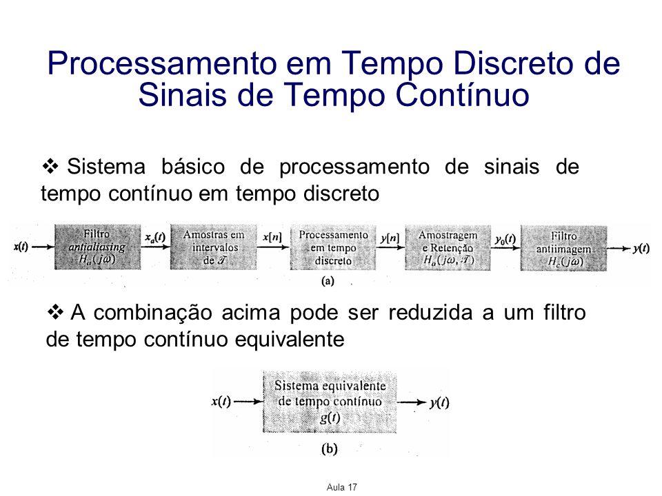 Aula 17 Processamento em Tempo Discreto de Sinais de Tempo Contínuo Sistema básico de processamento de sinais de tempo contínuo em tempo discreto A co