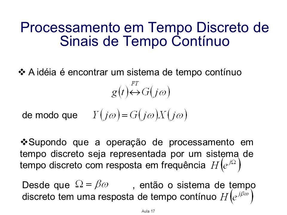 Aula 17 Processamento em Tempo Discreto de Sinais de Tempo Contínuo A idéia é encontrar um sistema de tempo contínuo de modo que Supondo que a operaçã