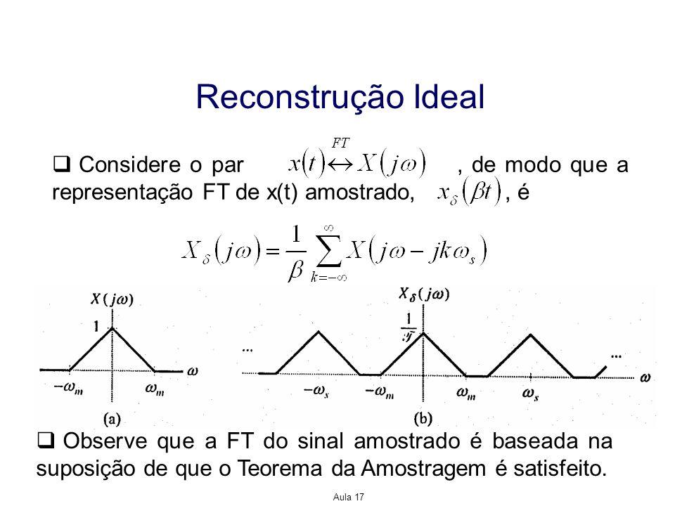 Aula 17 Reconstrução Ideal Considere o par, de modo que a representação FT de x(t) amostrado,, é Observe que a FT do sinal amostrado é baseada na supo