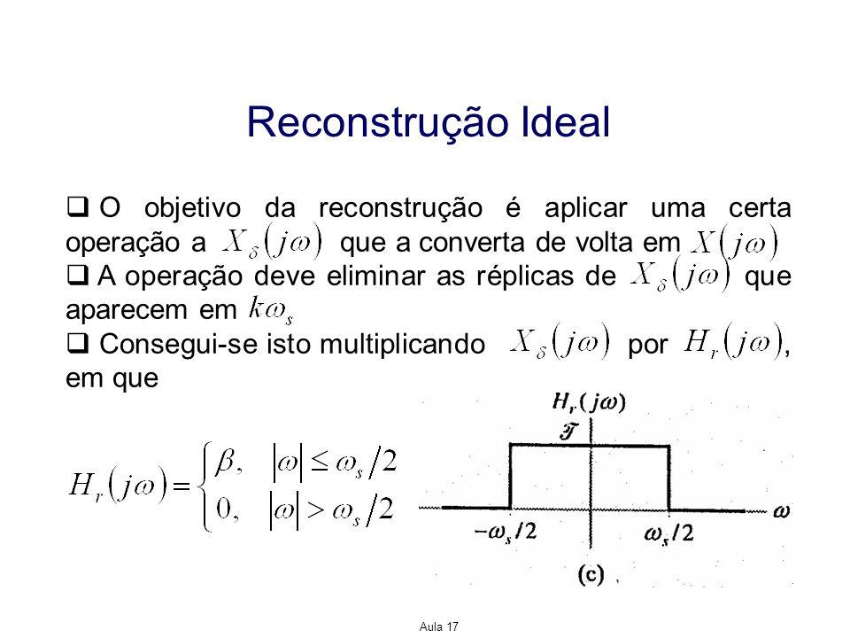Aula 17 Reconstrução Ideal Note que não é recuperado a partir de se as condições do Teorema da amostragem não forem satisfeitas e ocorrer aliasing.