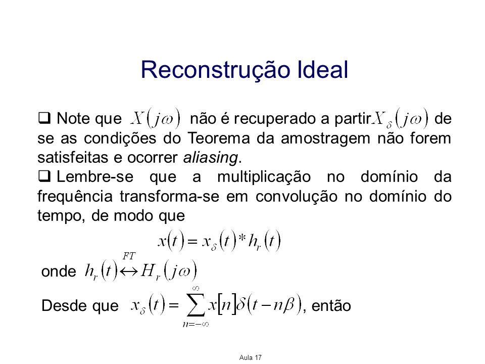 Aula 17 Reconstrução Ideal Note que não é recuperado a partir de se as condições do Teorema da amostragem não forem satisfeitas e ocorrer aliasing. Le
