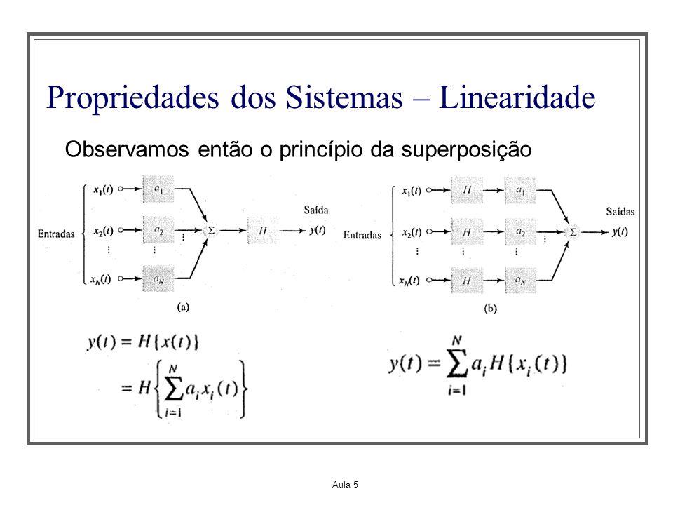 Aula 5 Propriedades dos Sistemas – Linearidade Observamos então o princípio da superposição