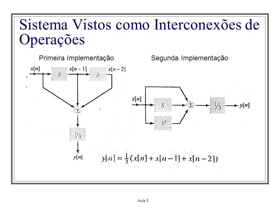 Aula 5 Sistema Vistos como Interconexões de Operações Primeira ImplementaçãoSegunda Implementação