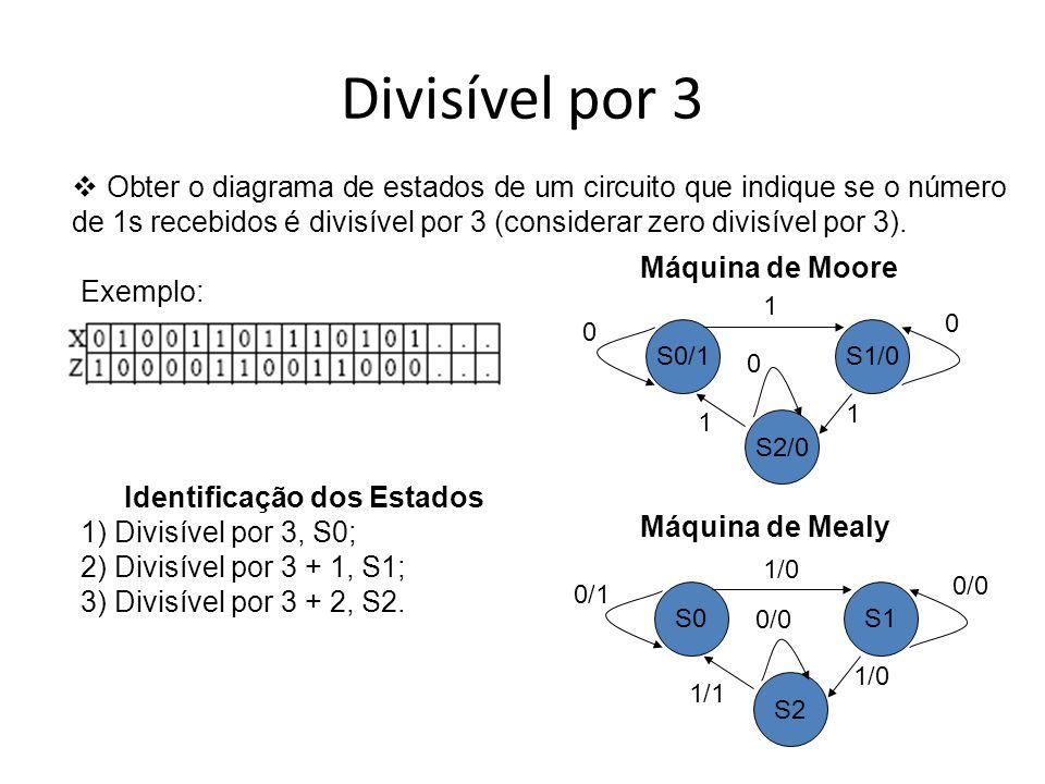 Divisível por 3 Obter o diagrama de estados de um circuito que indique se o número de 1s recebidos é divisível por 3 (considerar zero divisível por 3).
