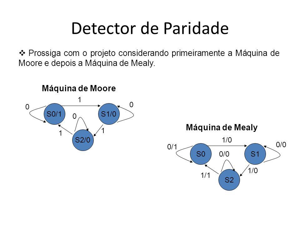 Detector de Paridade Prossiga com o projeto considerando primeiramente a Máquina de Moore e depois a Máquina de Mealy.