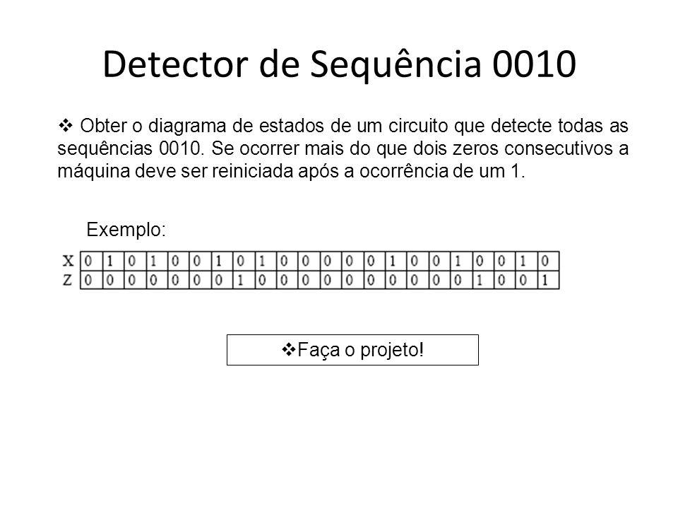 Detector de Sequência 0010 Obter o diagrama de estados de um circuito que detecte todas as sequências 0010.