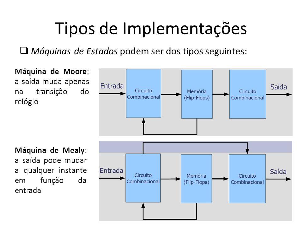Detector de Começo de Mensagem 6º passo: montar o mapa de Karnaugh para cada uma das entradas dos flip- flops do circuito, com o auxílio da tabela de excitação qt(y1y0)t xt01 01J1K1J0K0J1K1J0K0 q000 110X0X1X1X q1110001X1X1X1X0 q20100100XX11XX1 q310 X00XX00X 7º passo: obter a equação final de cada entrada para cada um dos flip-flops do circuito a partir da simplificação do mapa de Karnaugh