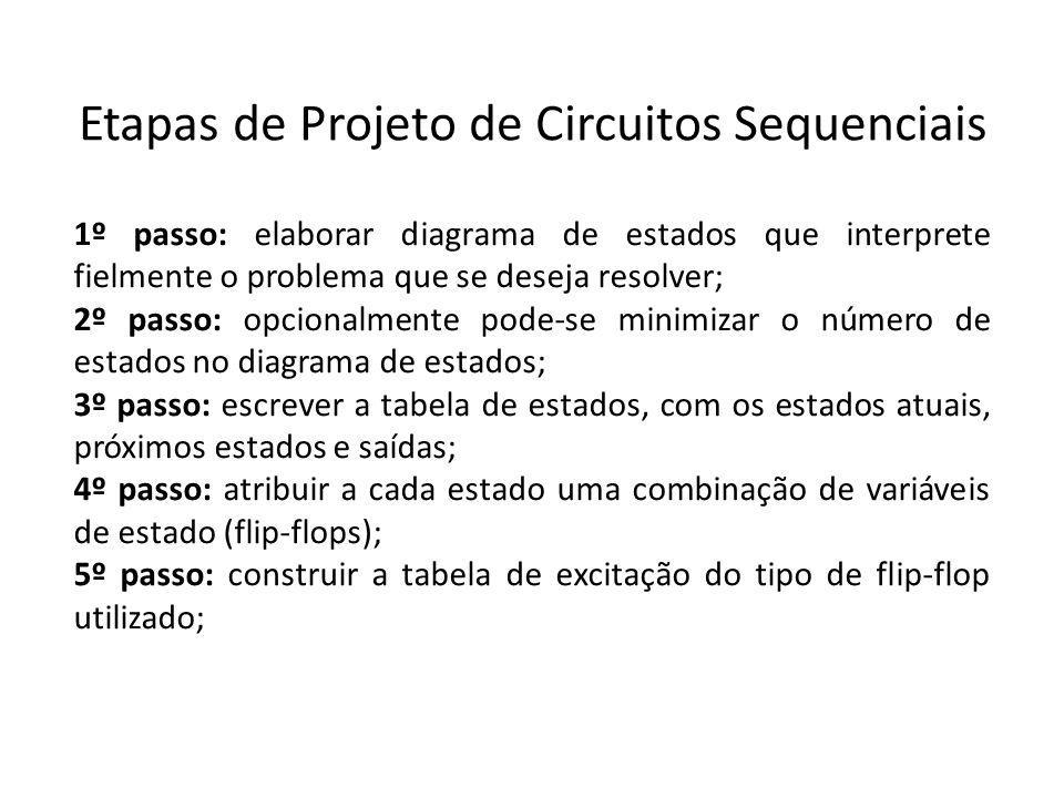 6º passo: montar o mapa de Karnaugh para cada uma das entradas dos flip-flops do circuito, com o auxílio da tabela de excitação; 7º passo: obter a equação final de cada entrada para cada um dos flip-flops do circuito a partir da simplificação do mapa de Karnaugh; 8º passo: fazer o mesmo procedimento para as equações das variáveis de saída; 9º passo: finalmente, elaboração do diagrama lógico do circuito, lembrando que todos os elementos de memória (flipflops) recebem o mesmo sinal de relógio.