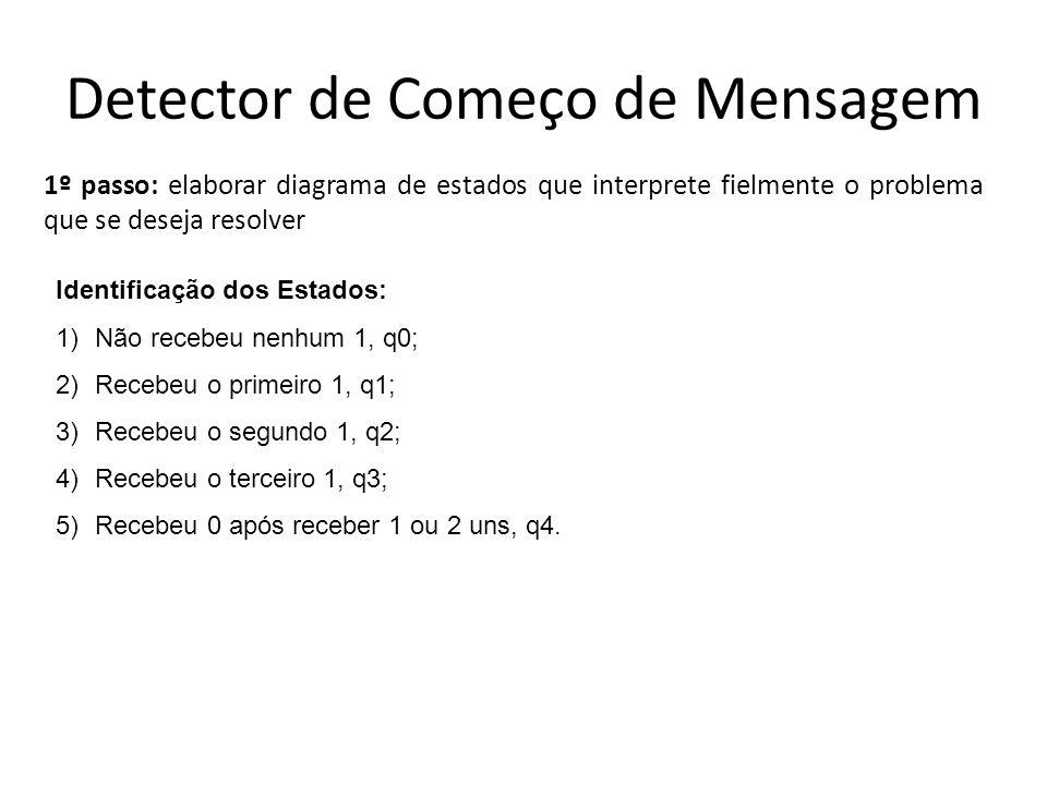 Detector de Começo de Mensagem Construção de Diagrama de Estados usando Máquina de Mealy