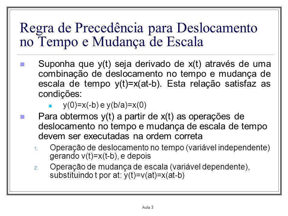 Aula 3 Regra de Precedência para Deslocamento no Tempo e Mudança de Escala Suponha que y(t) seja derivado de x(t) através de uma combinação de desloca