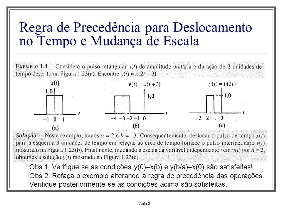 Aula 3 Regra de Precedência para Deslocamento no Tempo e Mudança de Escala Obs 1: Verifique se as condições y(0)=x(b) e y(b/a)=x(0) são satisfeitas! O