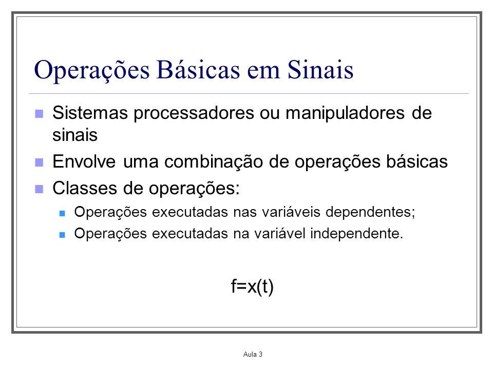 Aula 3 Operações Executadas na Variável Independente Deslocamento no tempo Caso discreto: x[n] deslocado será y[n]=x[n-m], onde m é inteiro positivo ou negativo