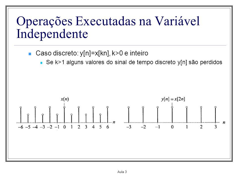 Aula 3 Operações Executadas na Variável Independente Reflexão Caso contínuo y(t)=x(-t) é o sinal refletido do sinal x(t) em relação ao eixo de amplitude Sinal par: um sinal par é o mesmo que sua versão refletida Sinal ímpar: um sinal ímpar é o negativo da sua versão refletida Caso discreto: similar