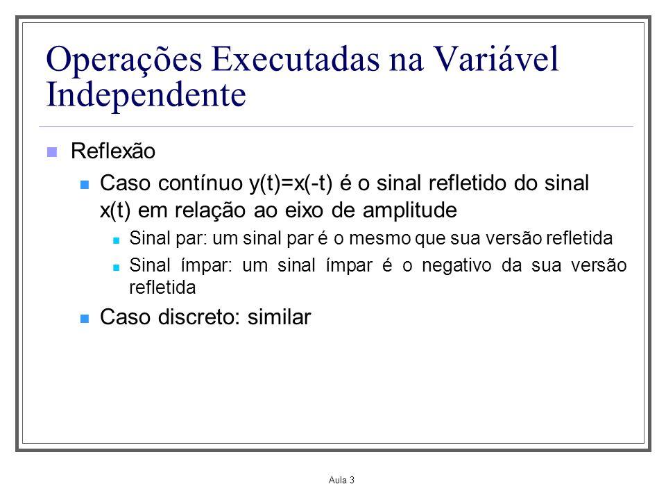Aula 3 Operações Executadas na Variável Independente Reflexão Caso contínuo y(t)=x(-t) é o sinal refletido do sinal x(t) em relação ao eixo de amplitu