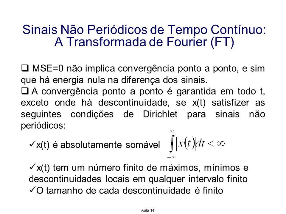 Aula 14 Sinais Não Periódicos de Tempo Contínuo: A Transformada de Fourier (FT) MSE=0 não implica convergência ponto a ponto, e sim que há energia nul