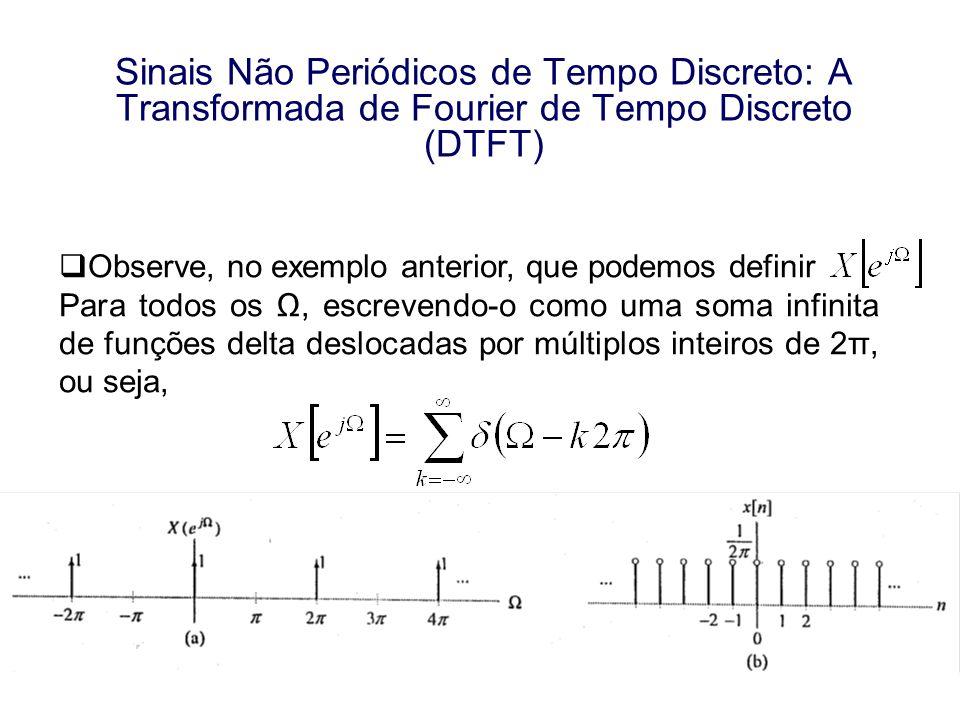Sinais Não Periódicos de Tempo Discreto: A Transformada de Fourier de Tempo Discreto (DTFT) Observe, no exemplo anterior, que podemos definir Para tod
