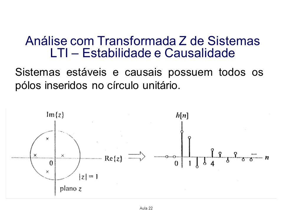 Aula 22 Análise com Transformada Z de Sistemas LTI – Estabilidade e Causalidade Exemplo 1: Um sistema tem a função de transferência 1.Encontre a resposta ao impulso supondo que o sistema seja a)Estável b)Causal 2.Este sistema pode ser tanto estável quanto causal?