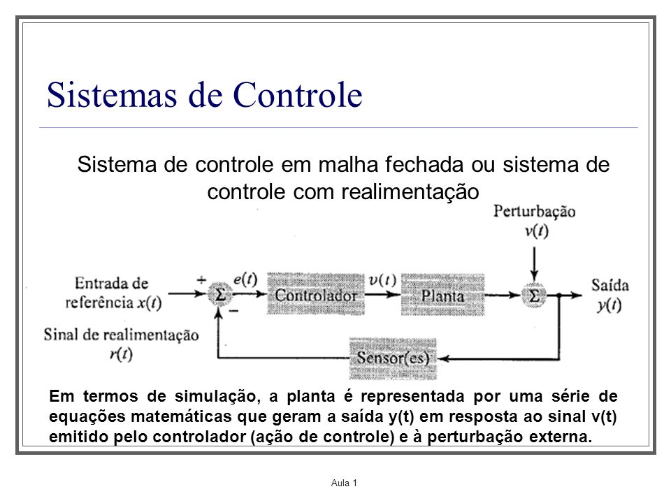 Aula 1 Sistemas de Controle Sistema de controle em malha fechada ou sistema de controle com realimentação Em termos de simulação, a planta é represent