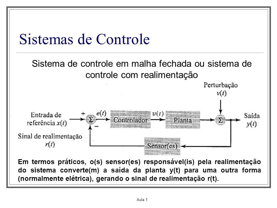 Aula 1 Sistemas de Controle Sistema de controle em malha fechada ou sistema de controle com realimentação Em termos práticos, o(s) sensor(es) responsá