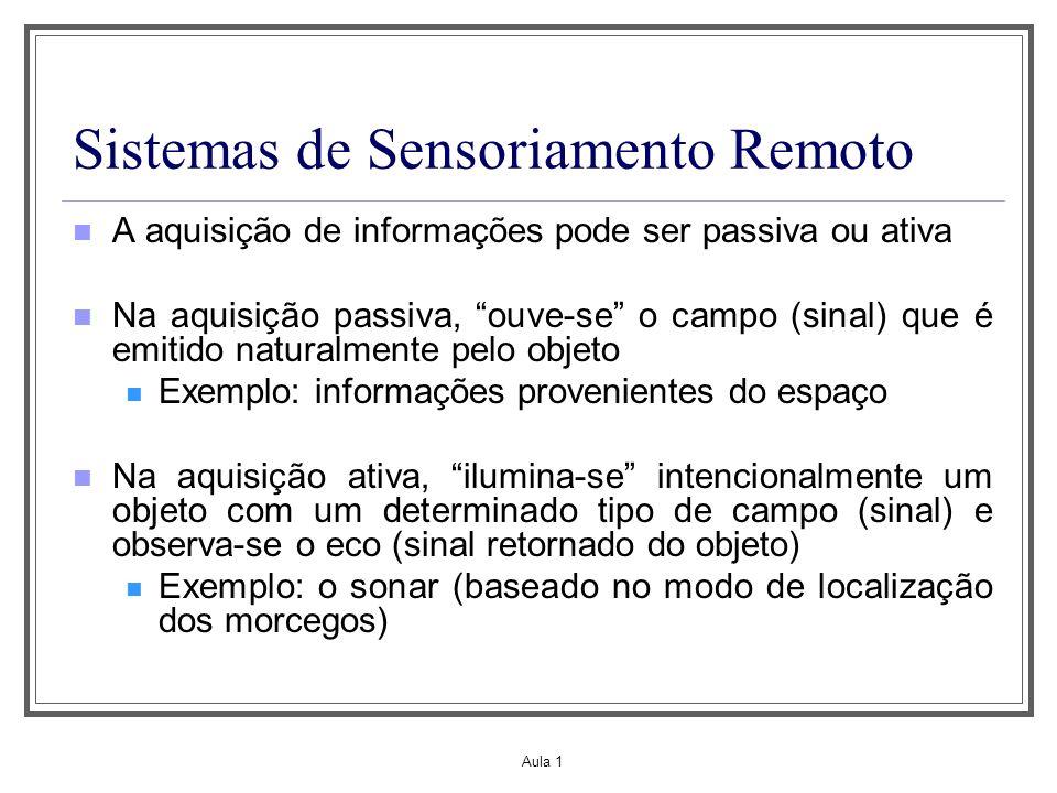 Aula 1 Sistemas de Sensoriamento Remoto A aquisição de informações pode ser passiva ou ativa Na aquisição passiva, ouve-se o campo (sinal) que é emiti