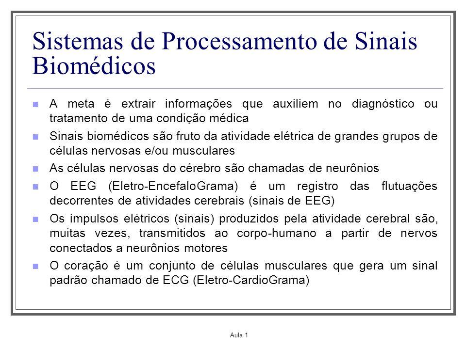Aula 1 Sistemas de Processamento de Sinais Biomédicos A meta é extrair informações que auxiliem no diagnóstico ou tratamento de uma condição médica Si