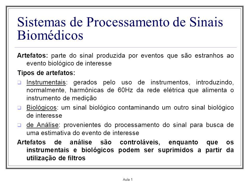 Aula 1 Sistemas de Processamento de Sinais Biomédicos Artefatos: parte do sinal produzida por eventos que são estranhos ao evento biológico de interes