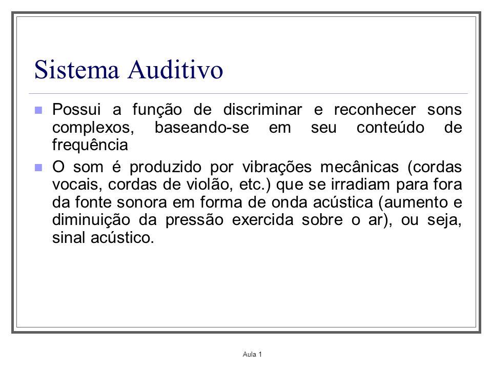 Aula 1 Sistema Auditivo Possui a função de discriminar e reconhecer sons complexos, baseando-se em seu conteúdo de frequência O som é produzido por vi