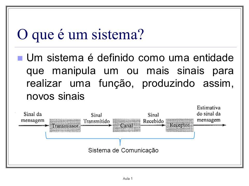 Aula 1 O que é um sistema? Um sistema é definido como uma entidade que manipula um ou mais sinais para realizar uma função, produzindo assim, novos si